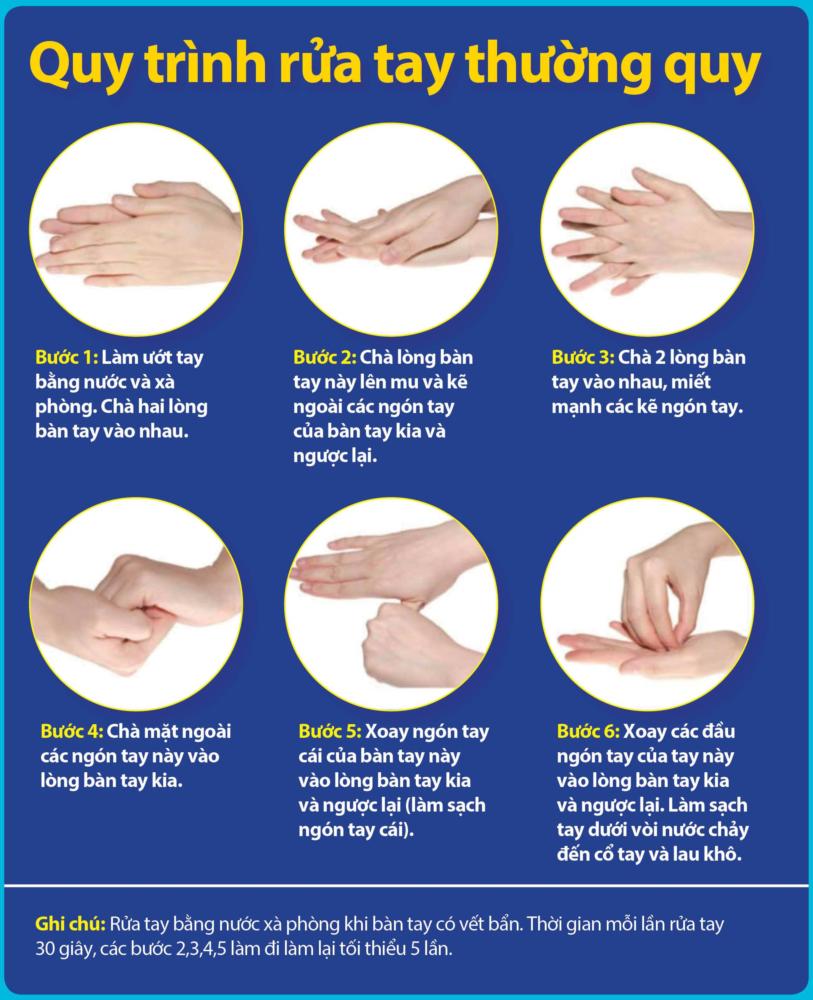 Các bước rửa tay phòng chống dịch COVID-19